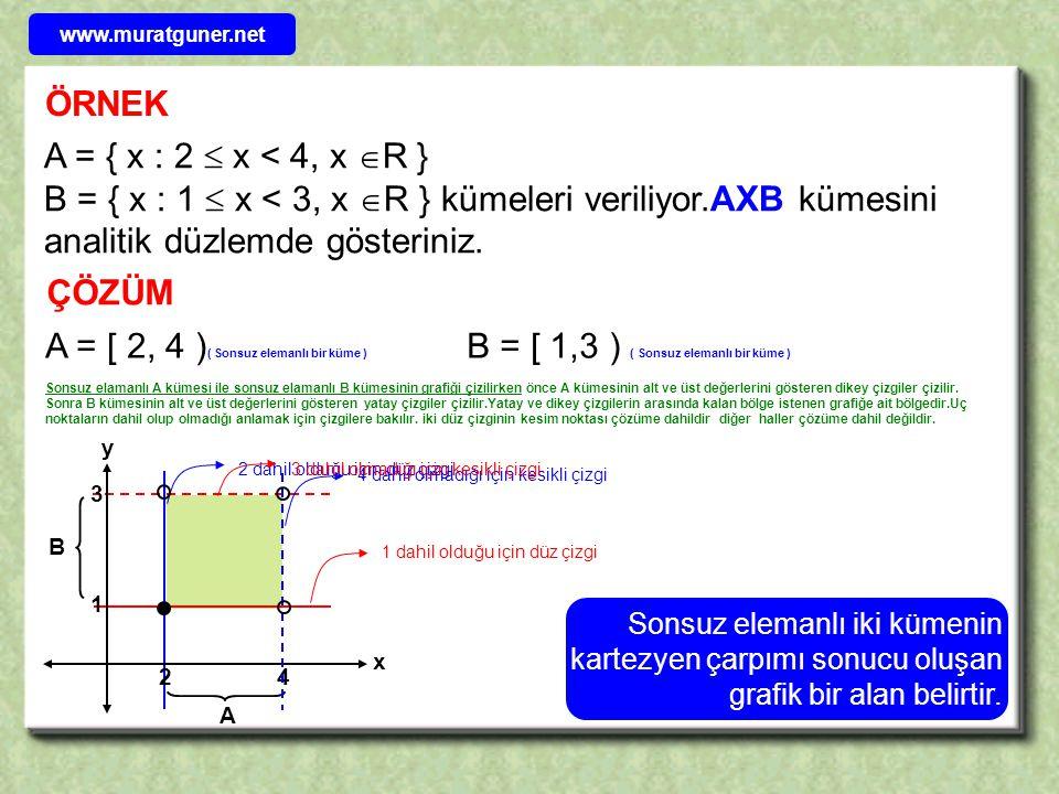 A = [ 2, 4 )( Sonsuz elemanlı bir küme )